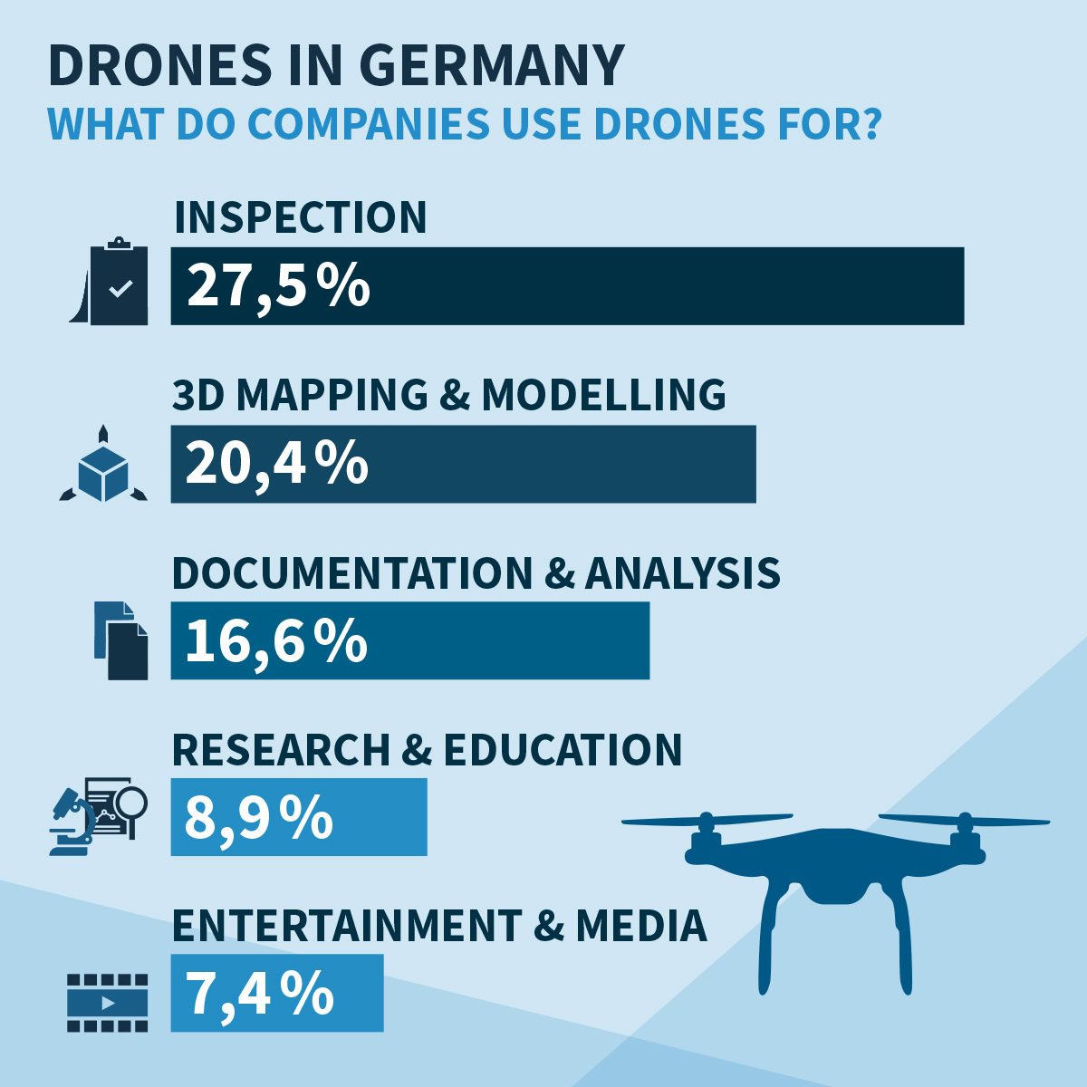 Drones in Germany_UseCases