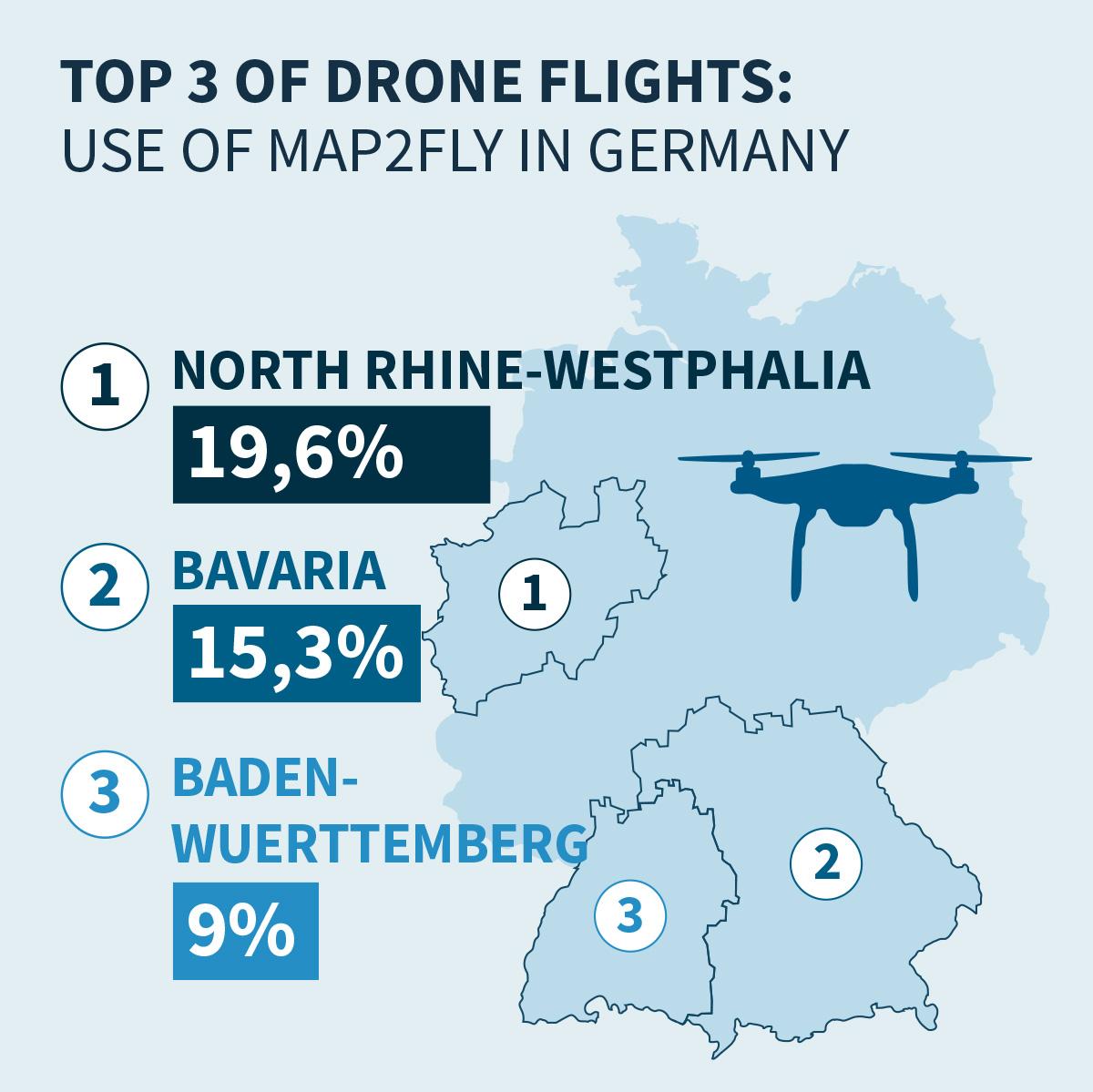 Drones flights in Germany