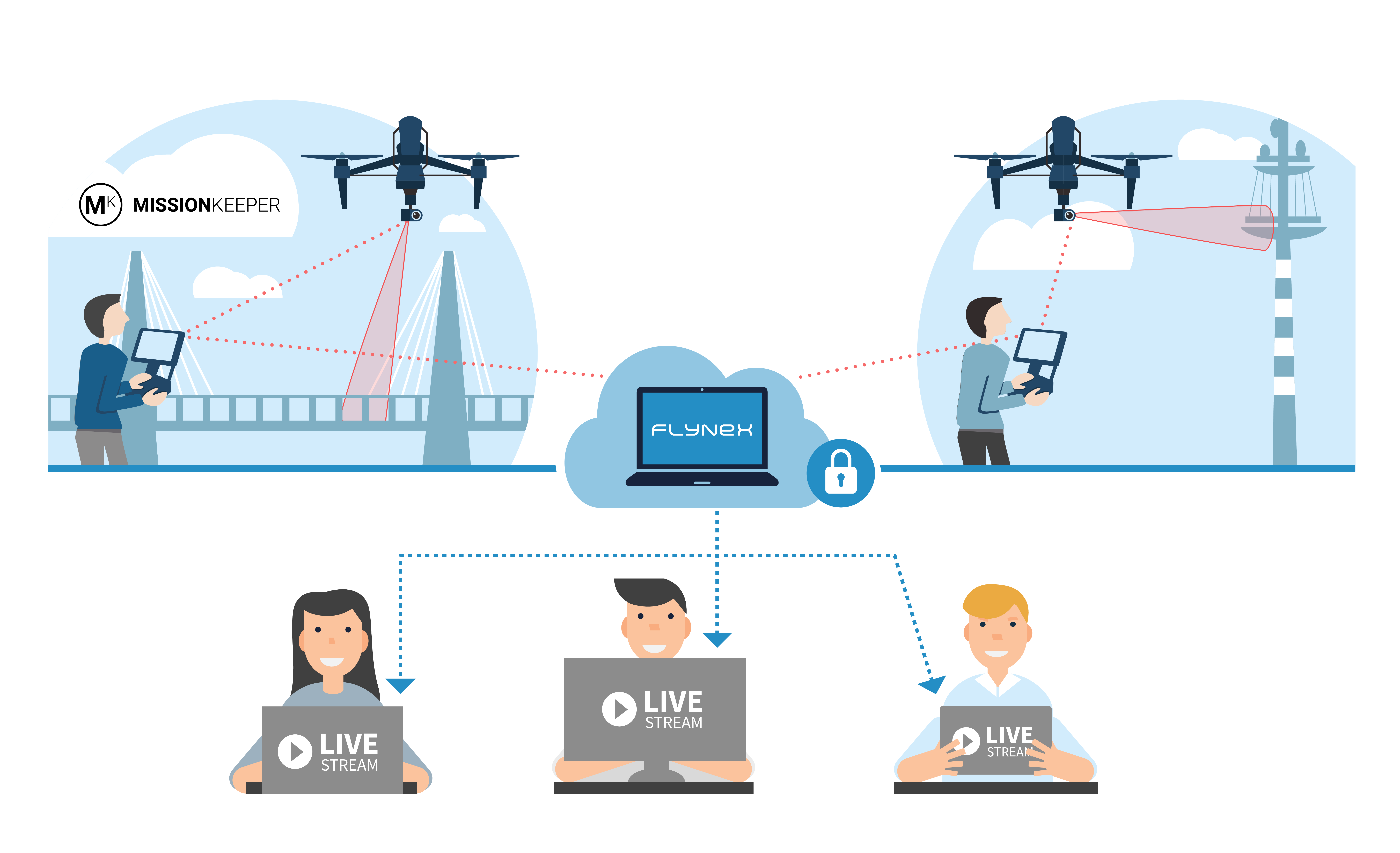 KSI Data Sciences FlyNex