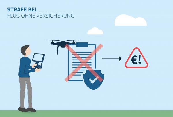 Strafe für Fliegen von Drohnen ohne Versicherung