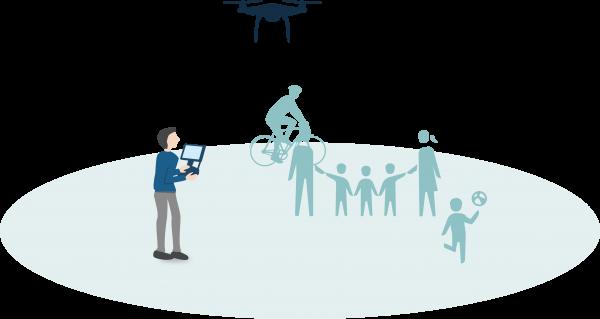 Drohne im Umfeld