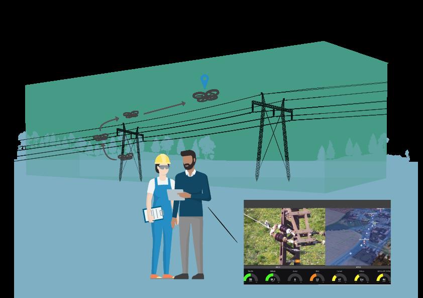 Inspektion Energie Drohne Strom Mast