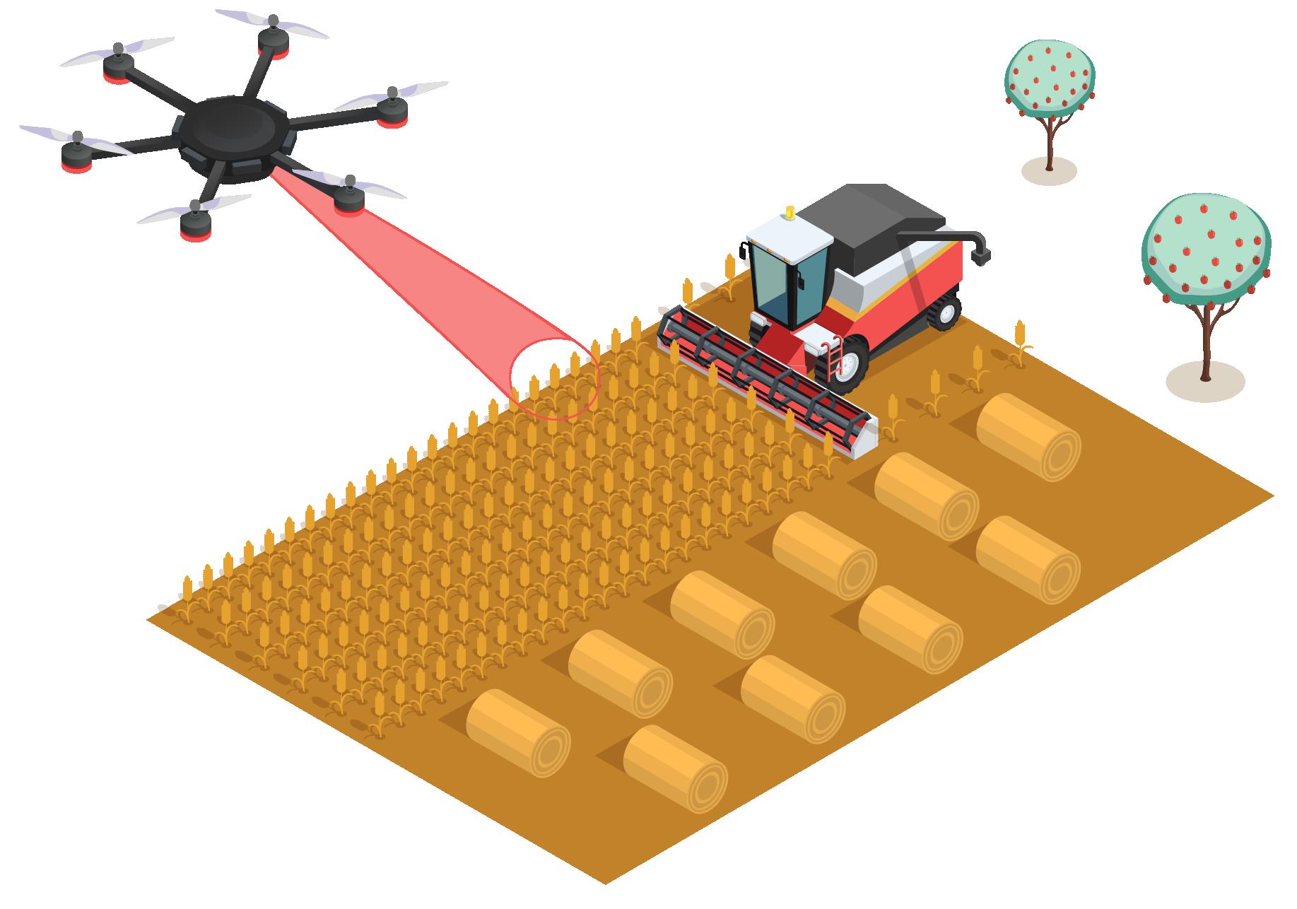 Drohne Landwirtschaft Feld Agrar Pheno Phenologie Photogrammetrie